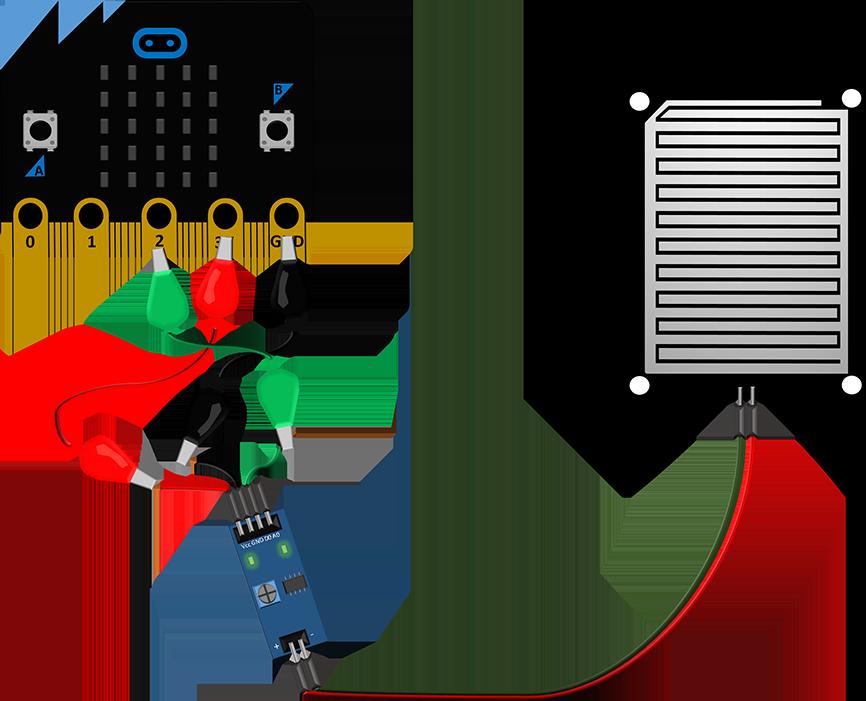 senzor kisa