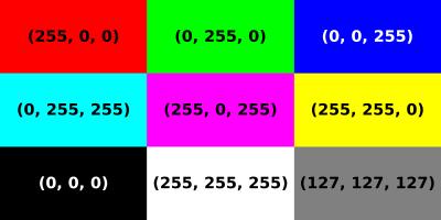 https://petljamediastorage.blob.core.windows.net/root/Media/Default/Kursevi/OnlineNastava/7_razred_IKT_DigitalnaPismenost/L73S5.png