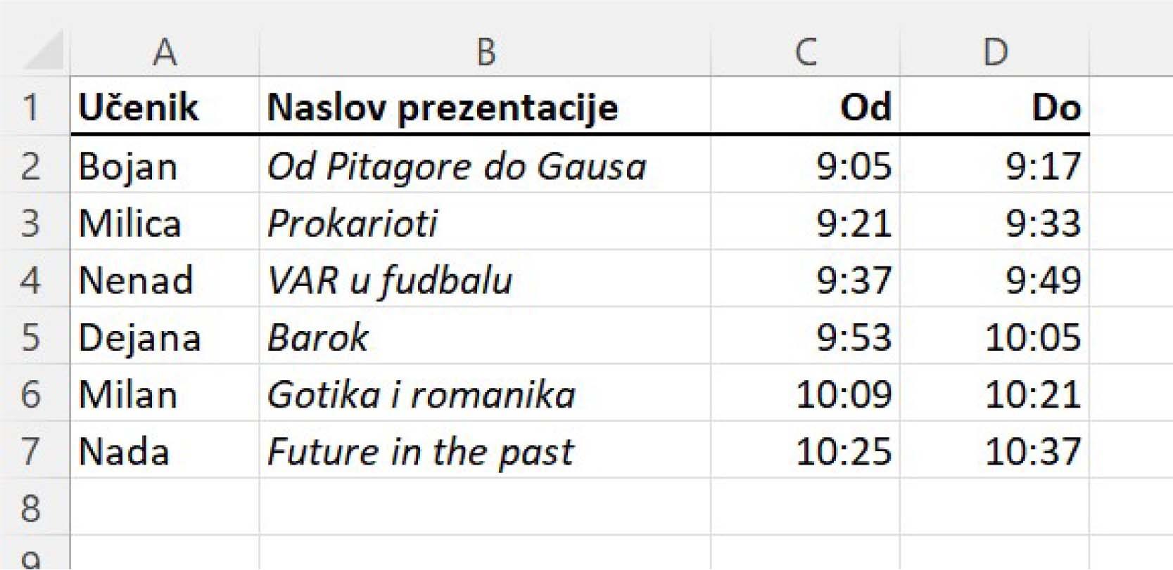 https://petljamediastorage.blob.core.windows.net/root/Media/Default/Kursevi/OnlineNastava/8_razred_IKT_DigitalnaPismenost/DataTypes213.jpg