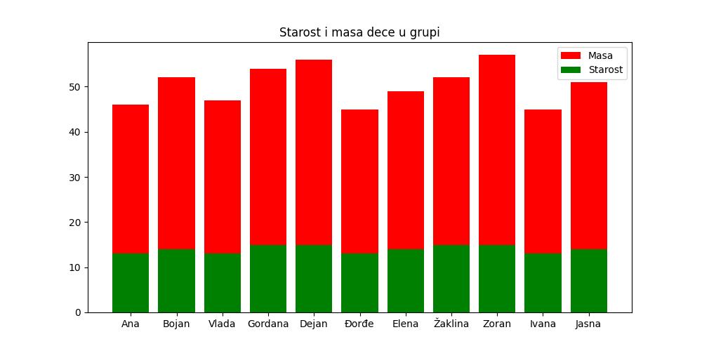 https://petljamediastorage.blob.core.windows.net/root/Media/Default/Kursevi/OnlineNastava/kurs-osmi/J06slika2.png