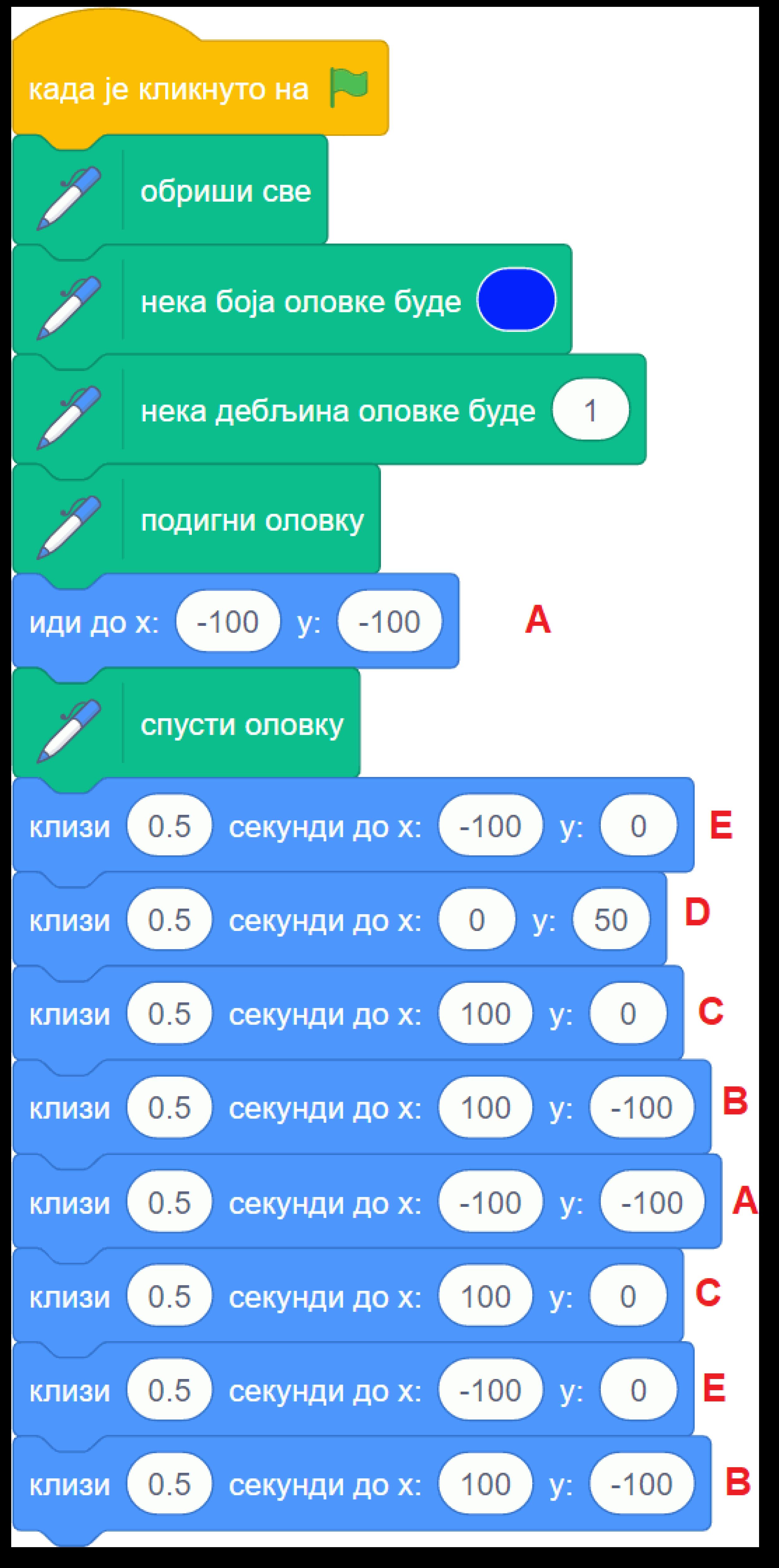 https://petljamediastorage.blob.core.windows.net/root/Media/Default/Kursevi/OnlineNastava/kurs-racunarstvo-peti/koverta_skripta.png
