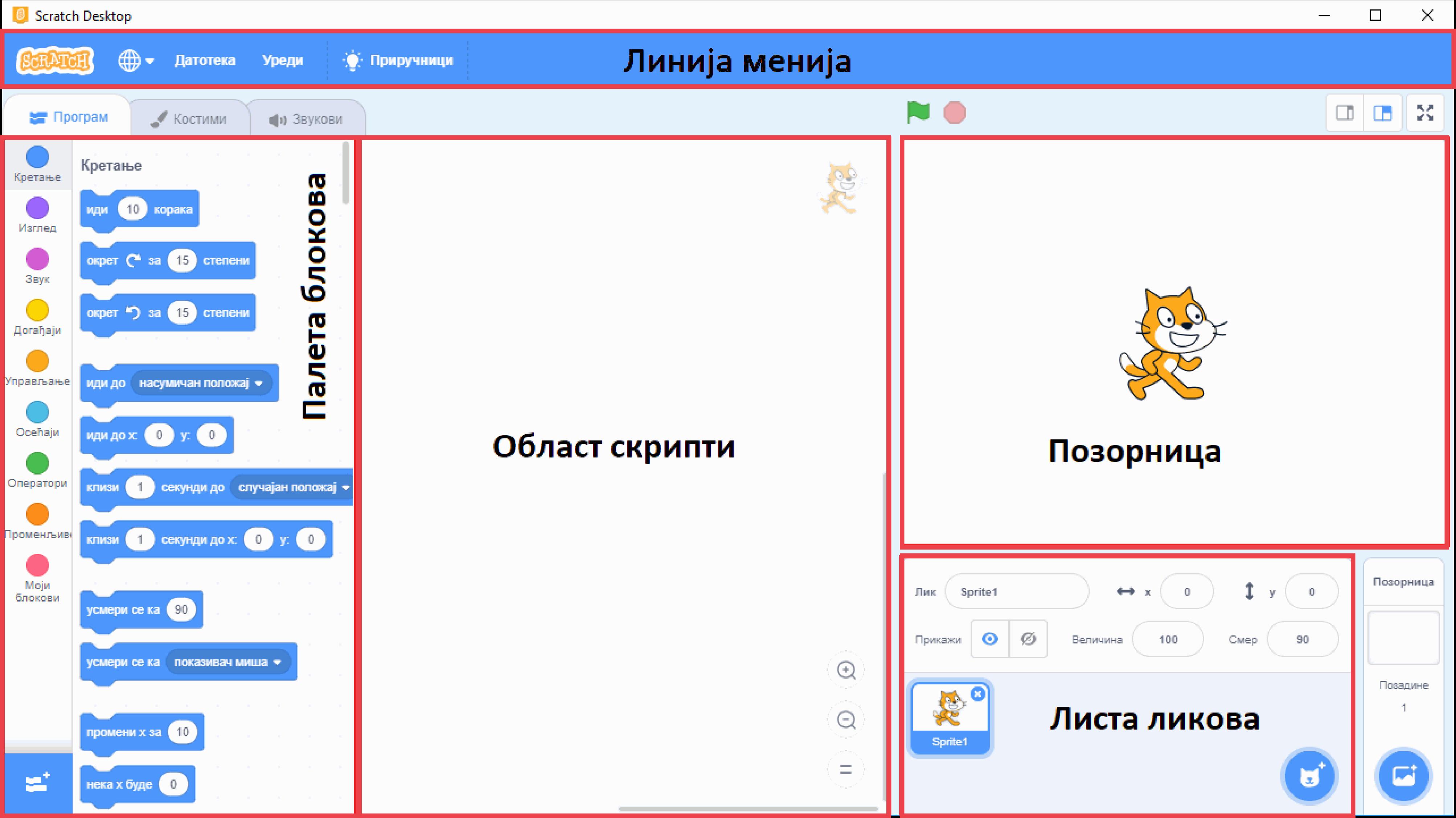 https://petljamediastorage.blob.core.windows.net/root/Media/Default/Kursevi/OnlineNastava/kurs-racunarstvo-peti/pocetak.png
