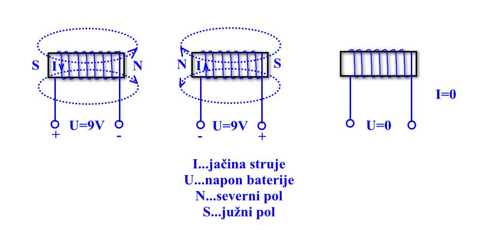 _images/elektromagnet.jpg