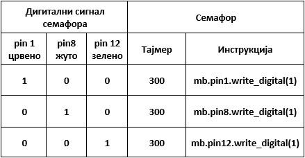 _images/logicka_tabela_1100.jpg