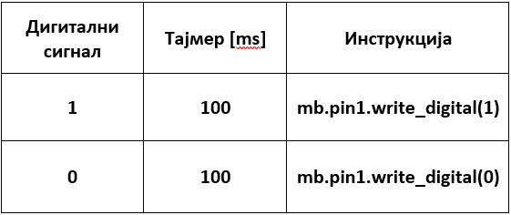 _images/logicka_tabela_1111.jpg