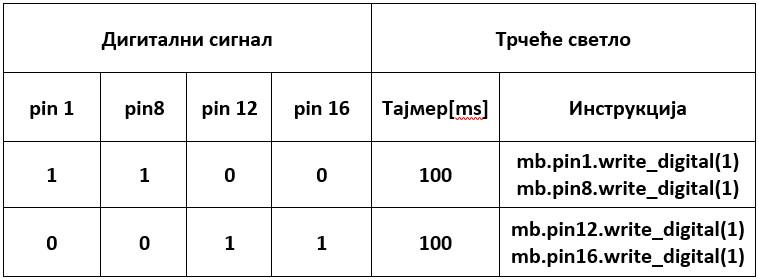 _images/logicka_tabela_1115.jpg