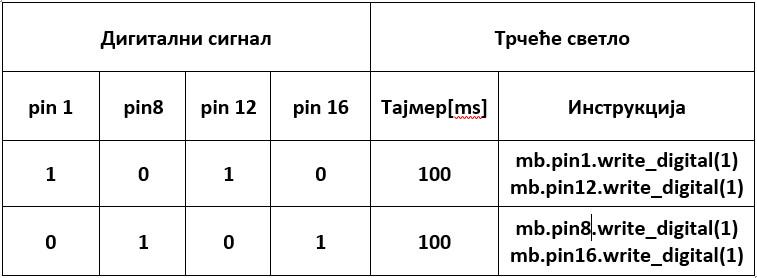 _images/logicka_tabela_1117.jpg