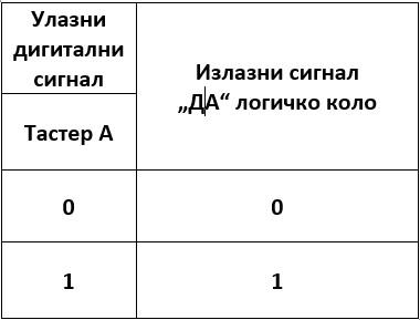 _images/logicka_tabela_1119.jpg