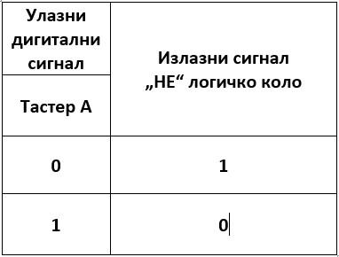 _images/logicka_tabela_1120.jpg