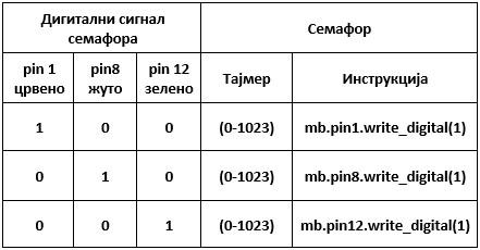 _images/logicka_tabela_1200.jpg