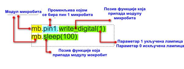 _images/opis_koda2.jpg