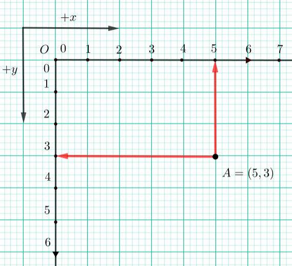 ../_images/koordinatni_sistem.png