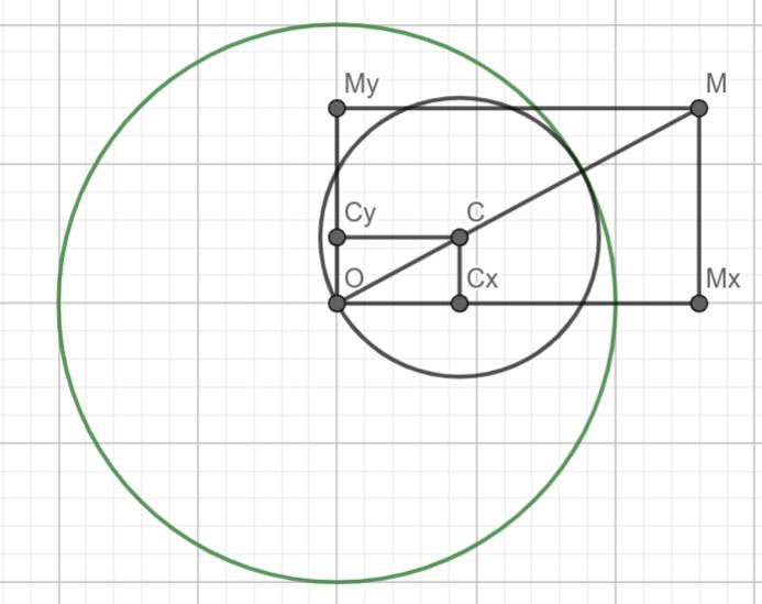 ../_images/oci_koordinate.png