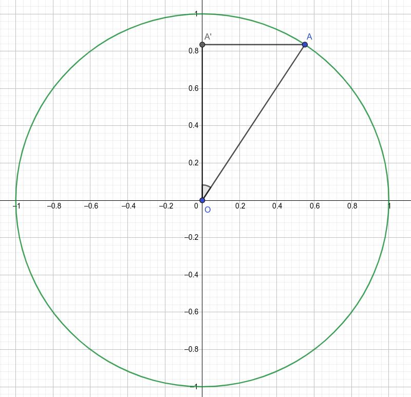 ../_images/sat_koordinate.png