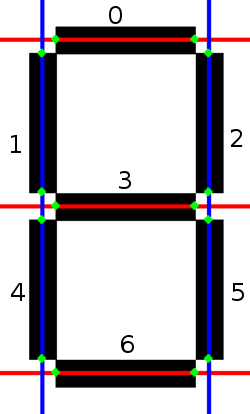../_images/sedmosegmenti_displej_koordinate.png