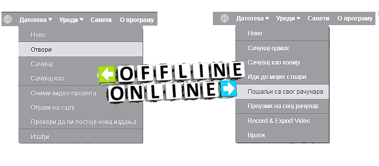 /Media/Default/Kursevi/os/v/L11_OpenOffOn.png