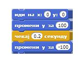 _images/L3_LoptaOdskoci.png
