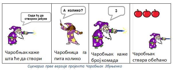 _images/Zbunjenko1.png