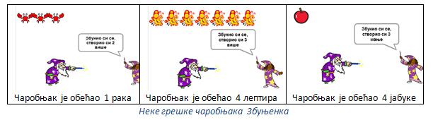 _images/Zbunjenko10.png