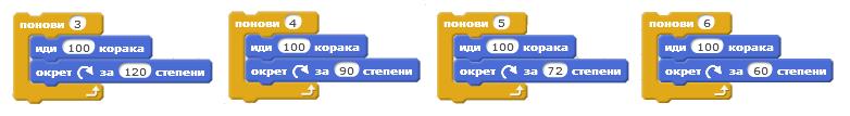 _images/geometrijske_figure1.png