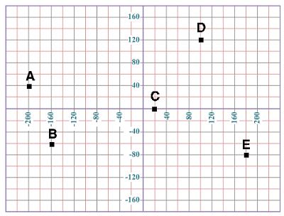 _images/koordinate1.png