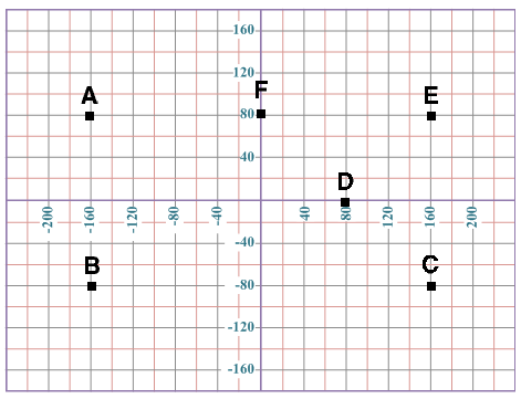 _images/koordinate2.png