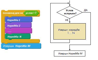 _images/ponovi_uslov.png