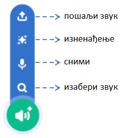 novi_zvuk