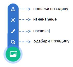 nova_pozadina