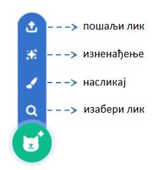 novi_lik
