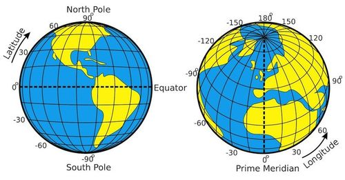 _images/geografske_koordinate.jpg