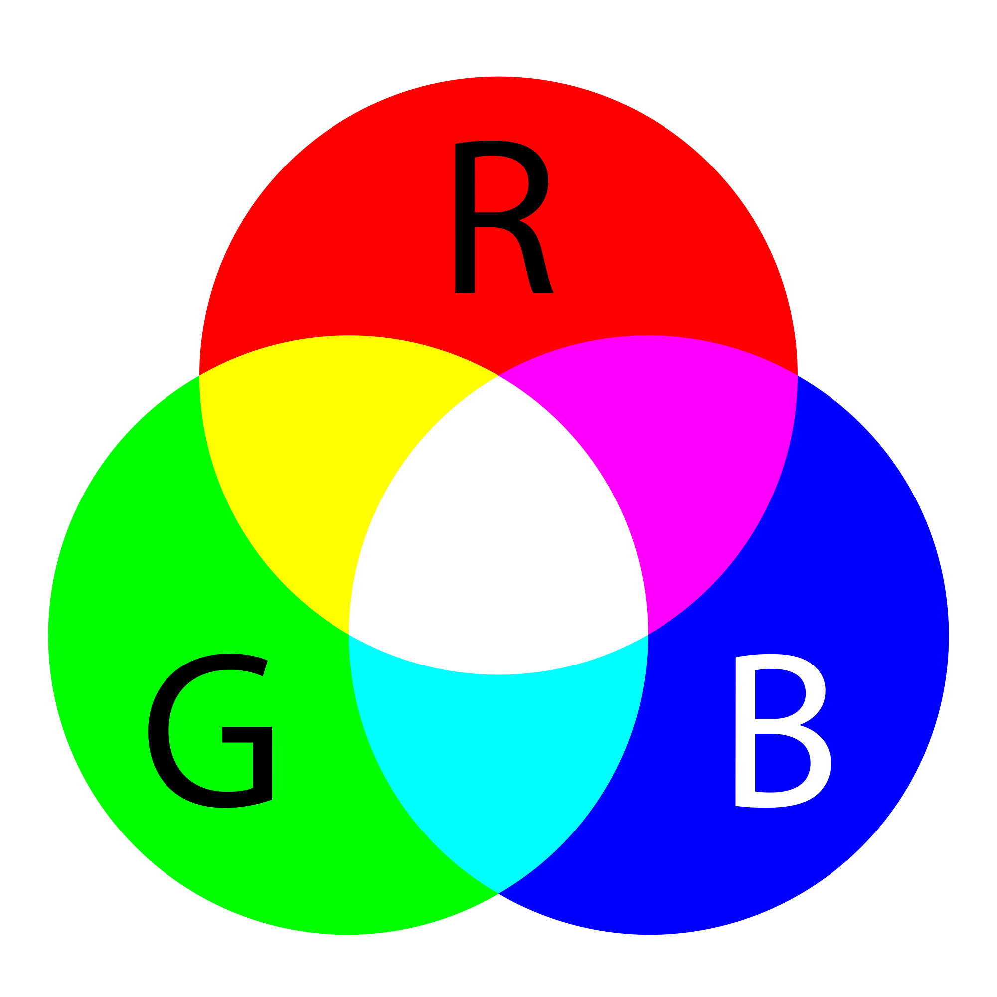 ../_images/RGB.png