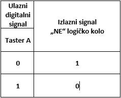 _images/logicka_tabela_18.jpg