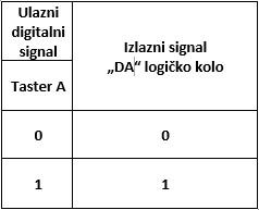 _images/logicka_tabela_19.jpg